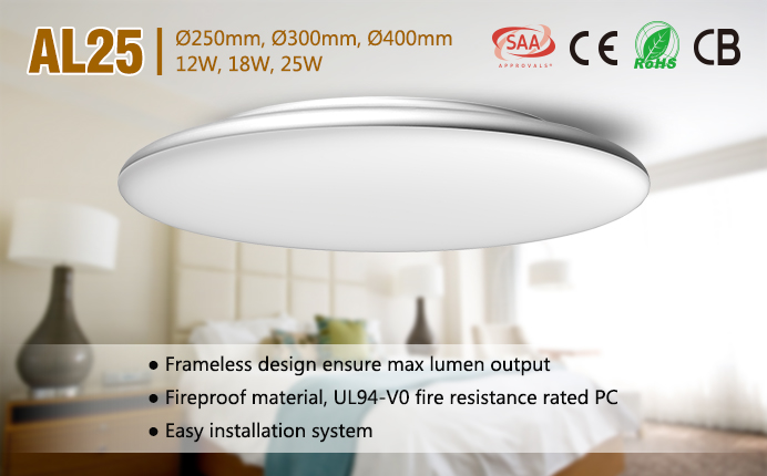 Low Profile Ceiling Light Upshine