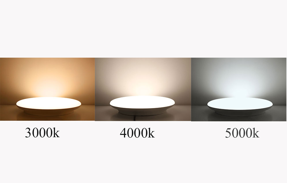 Color Temperature For Office
