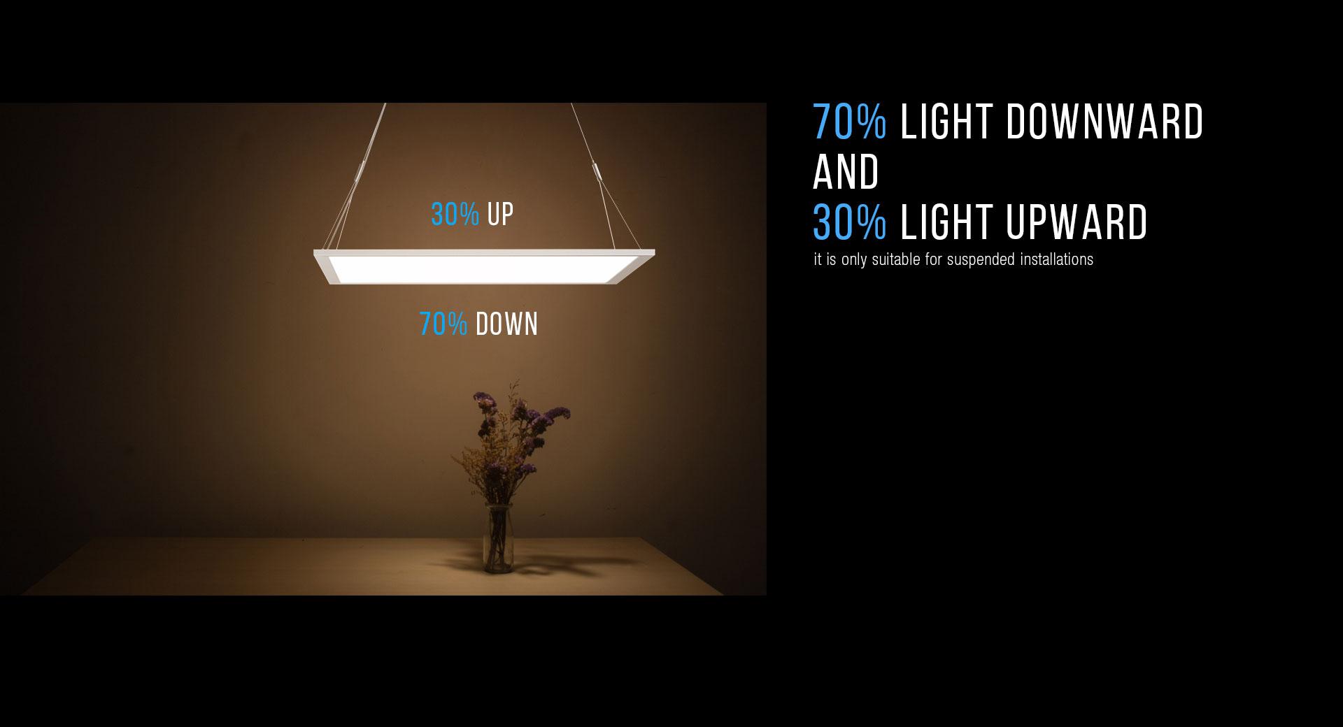 Double Side Emitting Led Panel Light Upshine Lighting